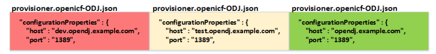 openIDMProvFile
